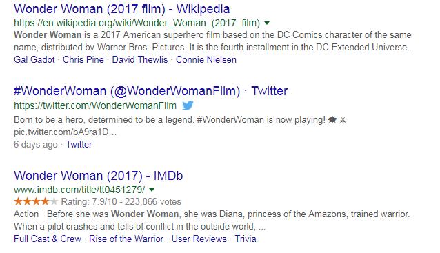 Wonderwoman SERP